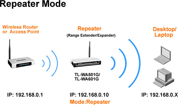 image-1429167016-wifi-repeater