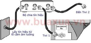 tv_cable2-300×143