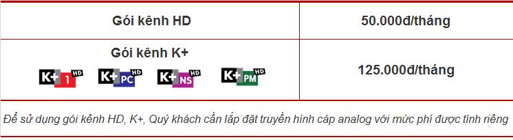 bảng giá truyền hình cáp sông thu đà nẵng