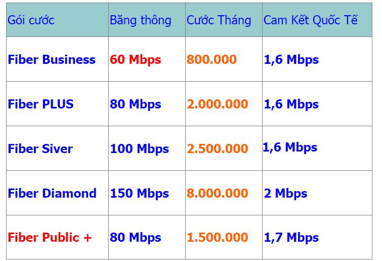 internet cáp quang tại đà nẵng