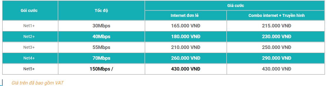 Truyền Hình và internet Cáp Quang Vietel