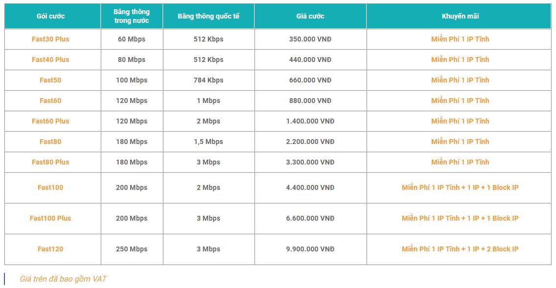 Giá Cước Doanh Nghiệp Internet Cáp Quang Viettel