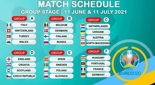 Lịch thi đấu chung kết Euro 2021